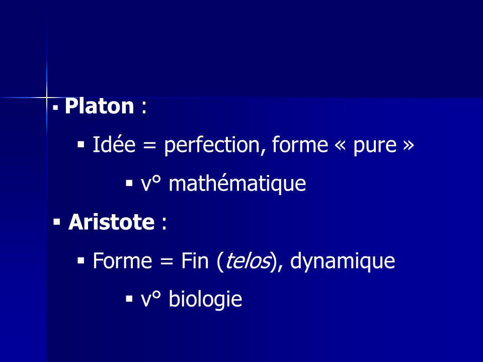Platon : Idée = perfection, forme « pure » v° mathématique Aristote : Forme = Fin (telos), dynamique v° biologie