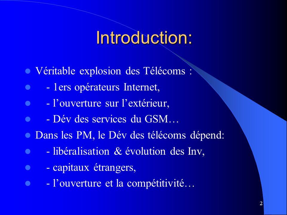 2 Introduction: Véritable explosion des Télécoms : - 1ers opérateurs Internet, - louverture sur lextérieur, - Dév des services du GSM… Dans les PM, le Dév des télécoms dépend: - libéralisation & évolution des Inv, - capitaux étrangers, - louverture et la compétitivité…