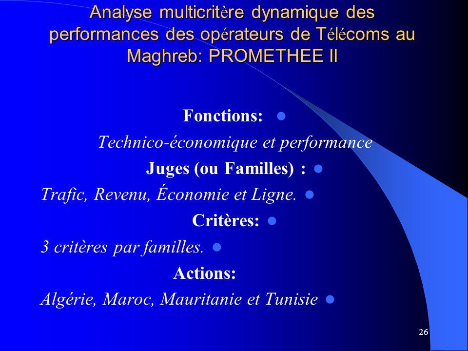 26 Analyse multicrit è re dynamique des performances des op é rateurs de T é l é coms au Maghreb: PROMETHEE II Fonctions: Technico-économique et performance Juges (ou Familles) : Trafic, Revenu, Économie et Ligne.