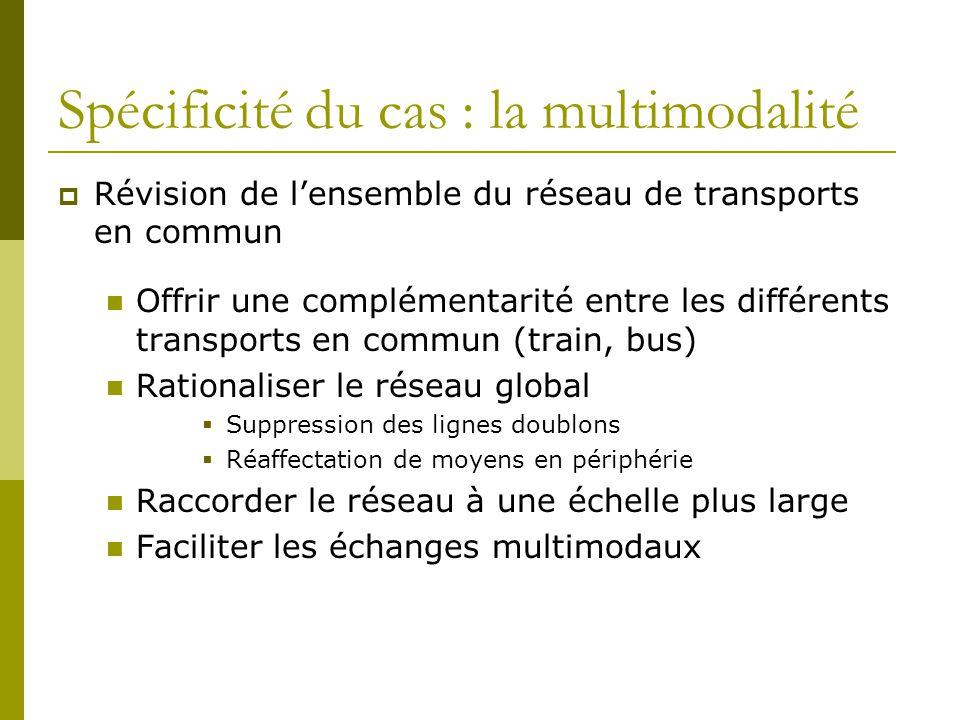 Spécificité du cas : la multimodalité Révision de lensemble du réseau de transports en commun Offrir une complémentarité entre les différents transpor