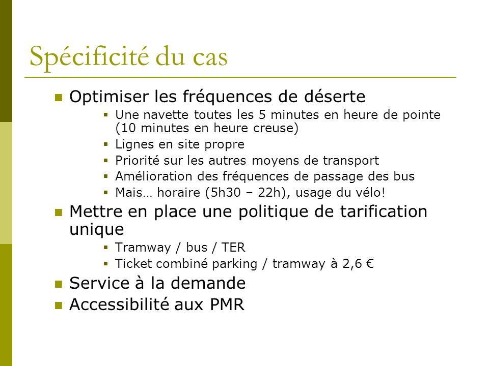 Spécificité du cas Optimiser les fréquences de déserte Une navette toutes les 5 minutes en heure de pointe (10 minutes en heure creuse) Lignes en site propre Priorité sur les autres moyens de transport Amélioration des fréquences de passage des bus Mais… horaire (5h30 – 22h), usage du vélo.