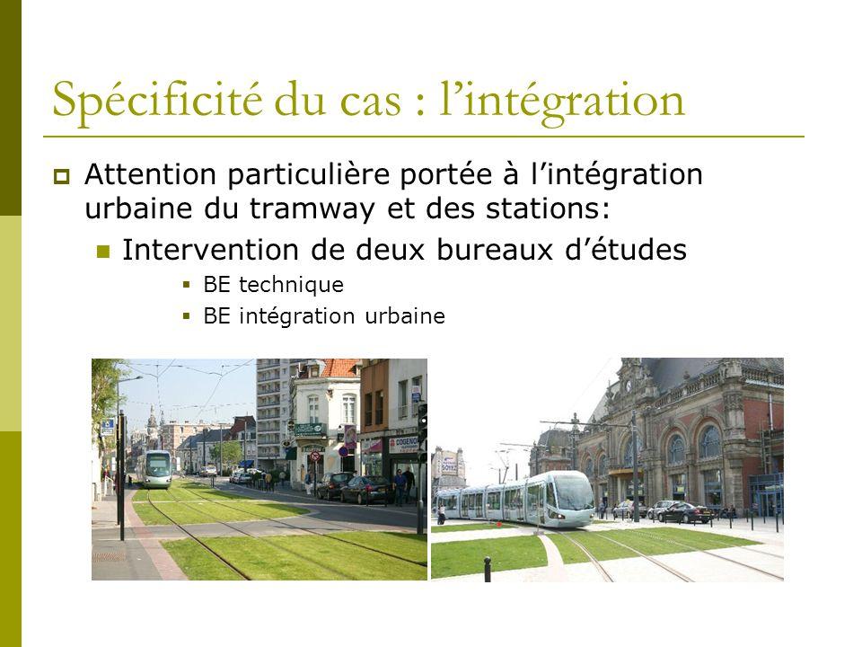 Spécificité du cas : lintégration Attention particulière portée à lintégration urbaine du tramway et des stations: Intervention de deux bureaux détudes BE technique BE intégration urbaine