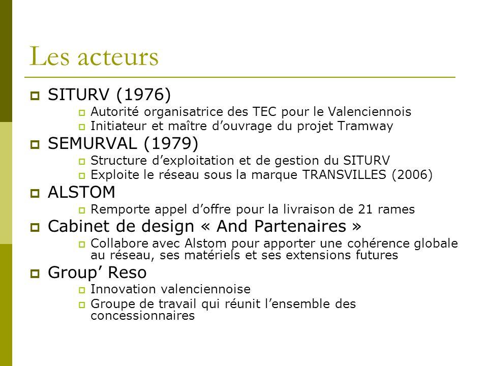 Les acteurs SITURV (1976) Autorité organisatrice des TEC pour le Valenciennois Initiateur et maître douvrage du projet Tramway SEMURVAL (1979) Structure dexploitation et de gestion du SITURV Exploite le réseau sous la marque TRANSVILLES (2006) ALSTOM Remporte appel doffre pour la livraison de 21 rames Cabinet de design « And Partenaires » Collabore avec Alstom pour apporter une cohérence globale au réseau, ses matériels et ses extensions futures Group Reso Innovation valenciennoise Groupe de travail qui réunit lensemble des concessionnaires