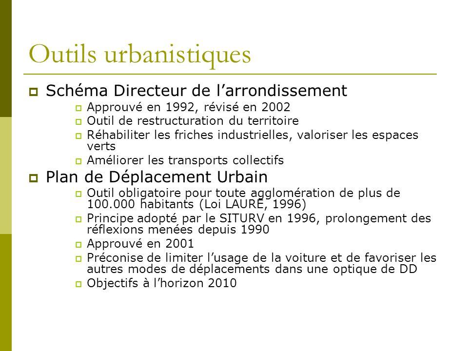 Outils urbanistiques Schéma Directeur de larrondissement Approuvé en 1992, révisé en 2002 Outil de restructuration du territoire Réhabiliter les frich