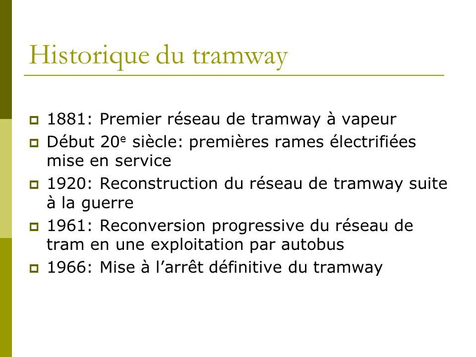 Historique du tramway 1881: Premier réseau de tramway à vapeur Début 20 e siècle: premières rames électrifiées mise en service 1920: Reconstruction du