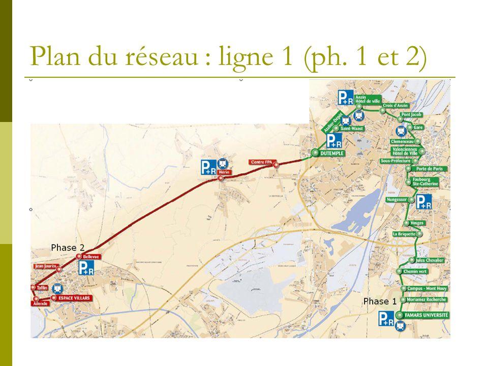 Plan du réseau : ligne 1 (ph. 1 et 2)
