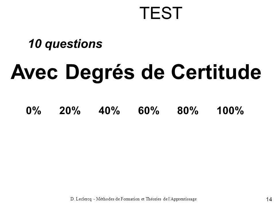 D. Leclercq - Méthodes de Formation et Théories de l'Apprentissage 14 TEST 10 questions Avec Degrés de Certitude 0% 20% 40% 60% 80% 100%
