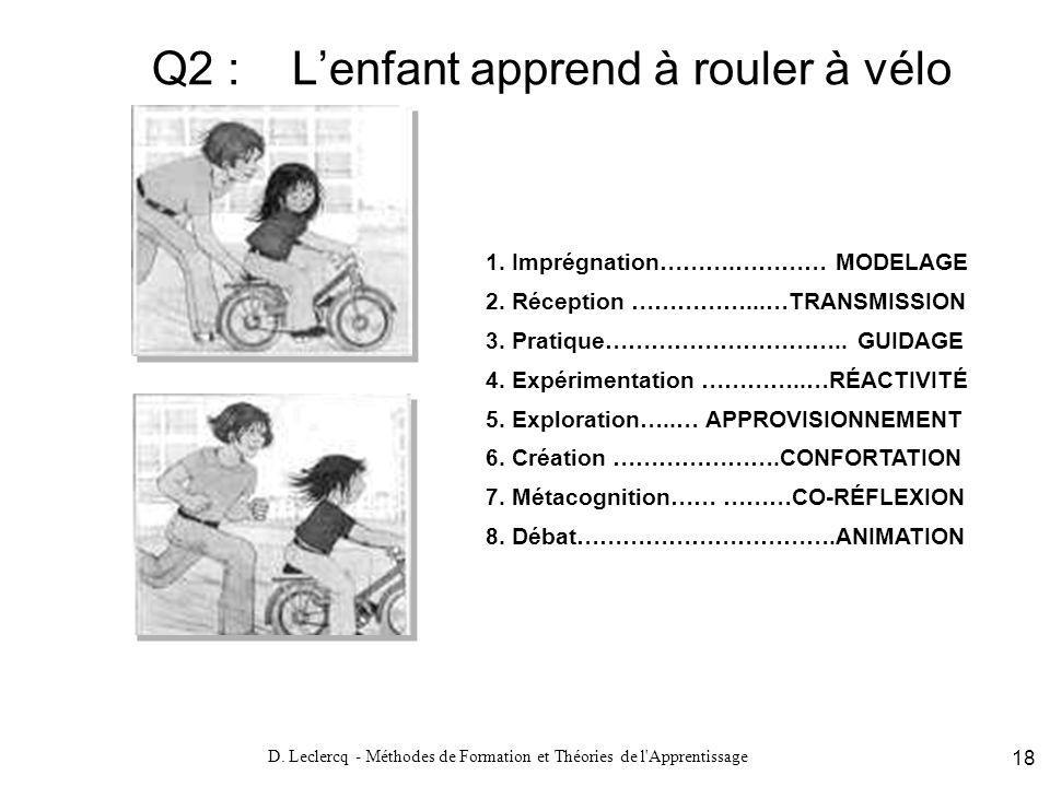 D. Leclercq - Méthodes de Formation et Théories de l'Apprentissage 18 Q2 : Lenfant apprend à rouler à vélo 1. Imprégnation……….………… MODELAGE 2. Récepti