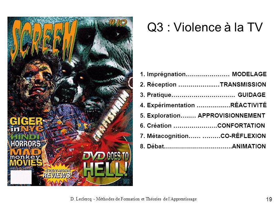 D. Leclercq - Méthodes de Formation et Théories de l'Apprentissage 19 Q3 : Violence à la TV 1. Imprégnation……….………… MODELAGE 2. Réception ……………...…TRA