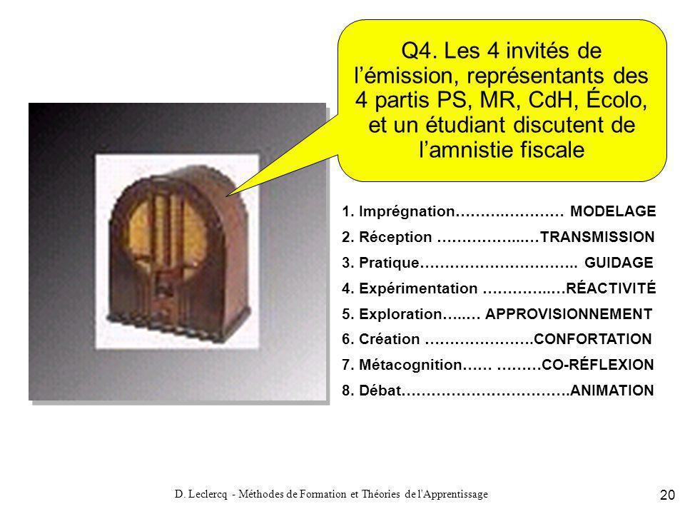 D. Leclercq - Méthodes de Formation et Théories de l'Apprentissage 20 Q4. Les 4 invités de lémission, représentants des 4 partis PS, MR, CdH, Écolo, e