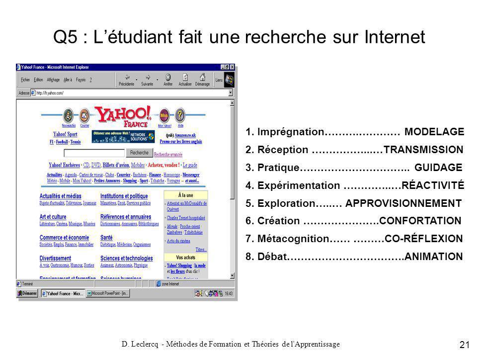 D. Leclercq - Méthodes de Formation et Théories de l'Apprentissage 21 Q5 : Létudiant fait une recherche sur Internet 1. Imprégnation……….………… MODELAGE
