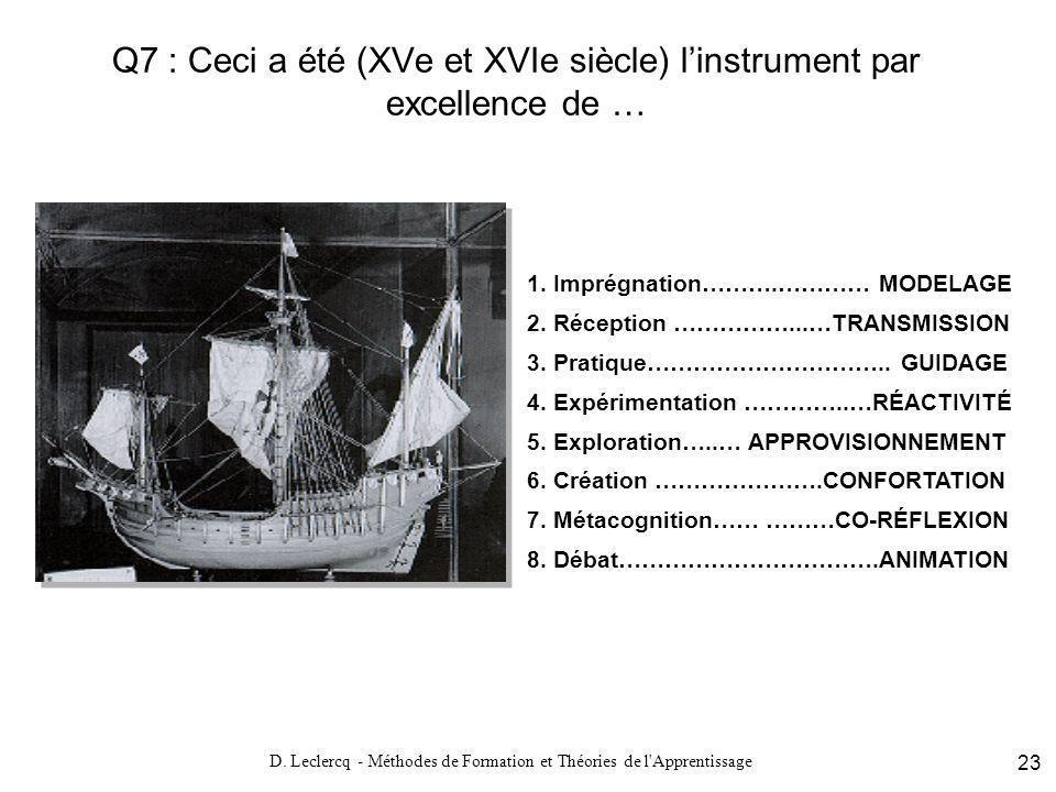 D. Leclercq - Méthodes de Formation et Théories de l'Apprentissage 23 Q7 : Ceci a été (XVe et XVIe siècle) linstrument par excellence de … 1. Imprégna