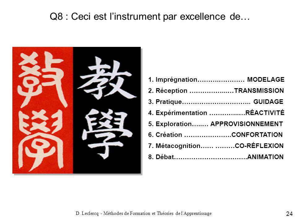 D. Leclercq - Méthodes de Formation et Théories de l'Apprentissage 24 Q8 : Ceci est linstrument par excellence de… 1. Imprégnation……….………… MODELAGE 2.