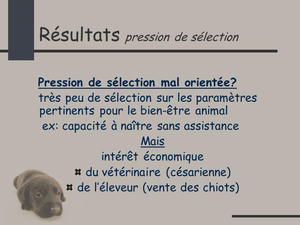 Résultats pression de sélection Pression de sélection mal orientée.