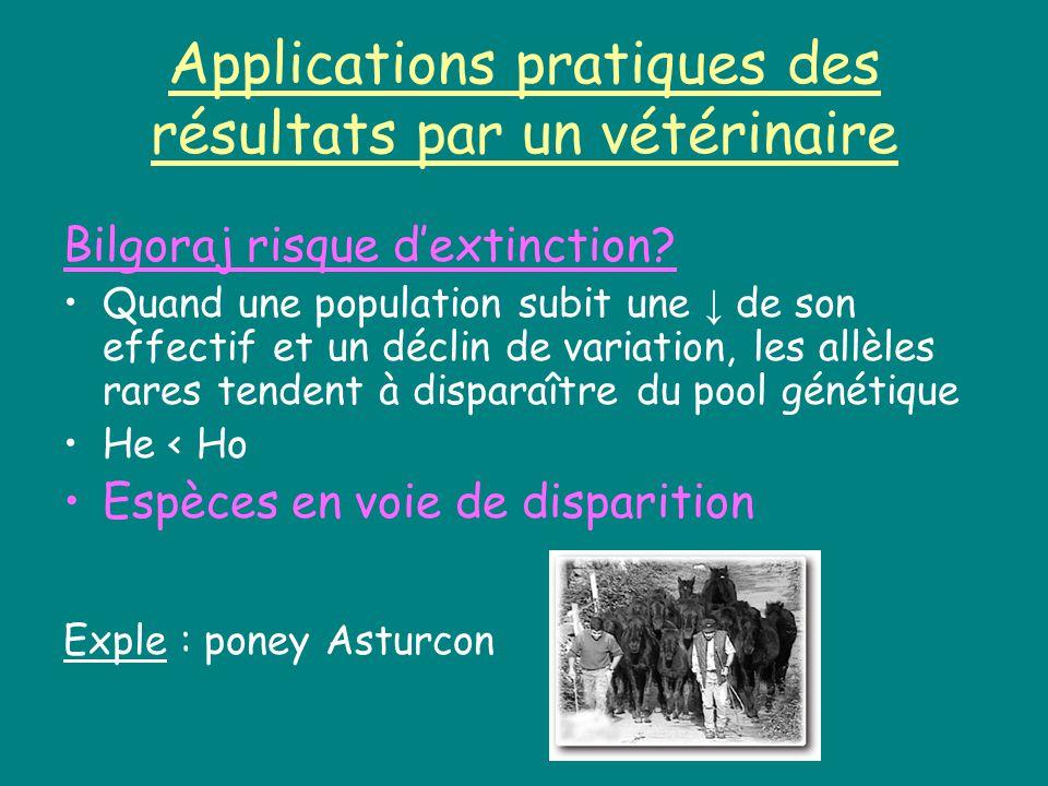 Applications pratiques des résultats par un vétérinaire Bilgoraj risque dextinction? Quand une population subit une de son effectif et un déclin de va