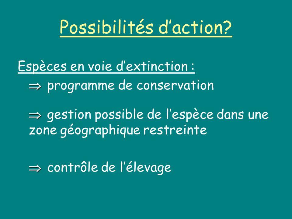 Possibilités daction? Espèces en voie dextinction : programme de conservation gestion possible de lespèce dans une zone géographique restreinte contrô