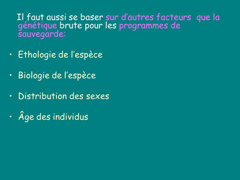 Il faut aussi se baser sur dautres facteurs que la génétique brute pour les programmes de sauvegarde: Ethologie de lespèce Biologie de lespèce Distribution des sexes Âge des individus