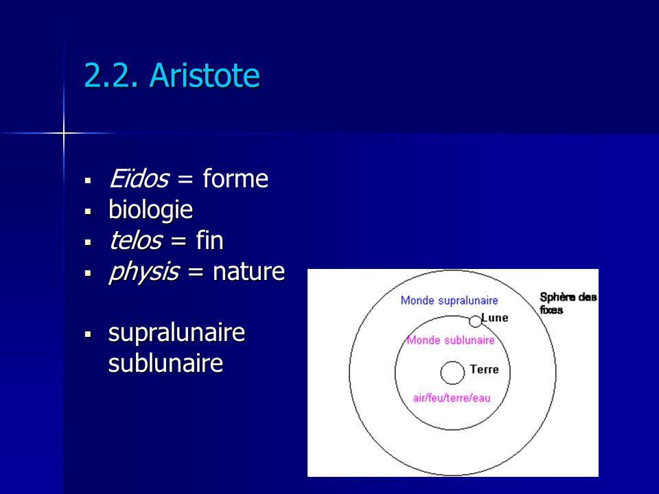 2.2. Aristote Eïdos = forme biologie biologie telos = fin telos = fin physis = nature physis = nature supralunaire supralunairesublunaire