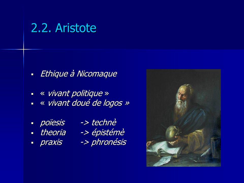 2.2. Aristote Ethique à Nicomaque Ethique à Nicomaque « vivant politique » « vivant politique » « vivant doué de logos » « vivant doué de logos » poïe