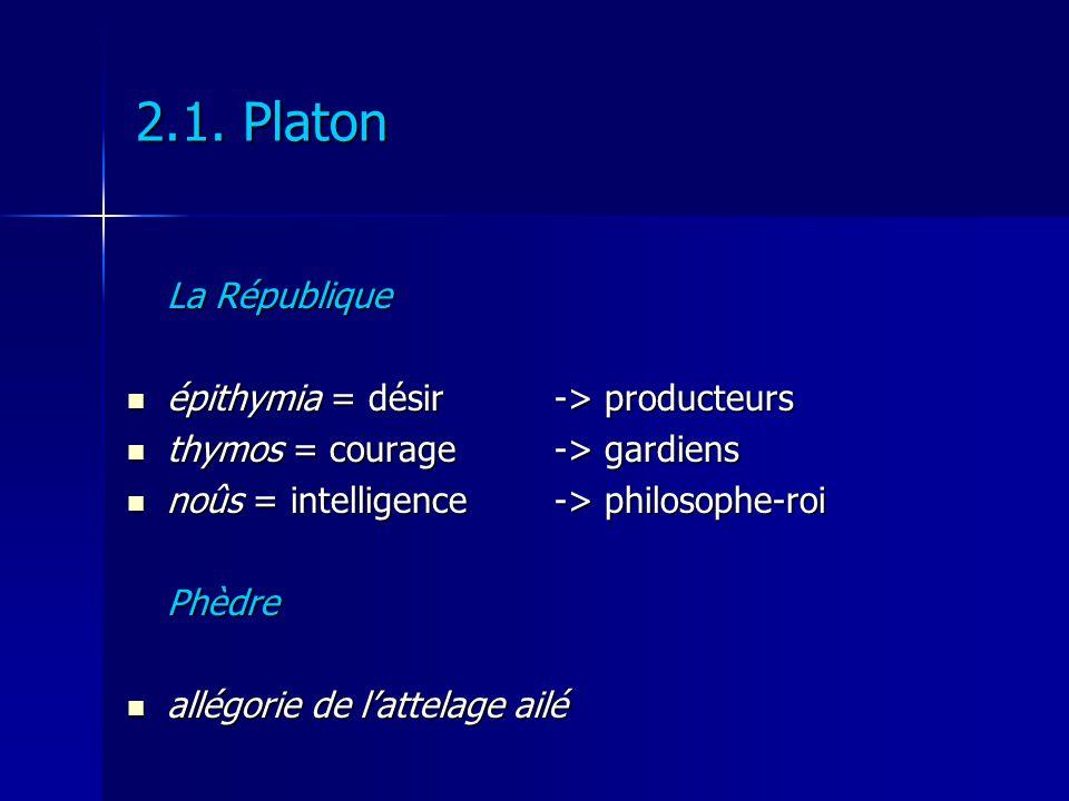 2.1. Platon La République épithymia = désir-> producteurs épithymia = désir-> producteurs thymos = courage-> gardiens thymos = courage-> gardiens noûs