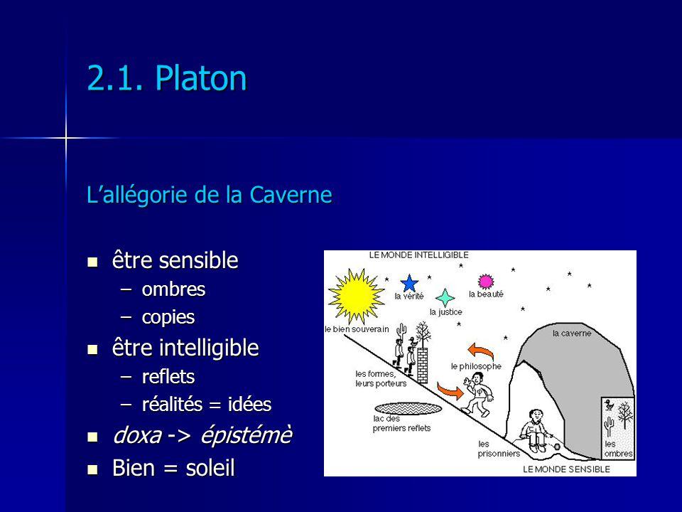 2.1. Platon Lallégorie de la Caverne être sensible être sensible –ombres –copies être intelligible être intelligible –reflets –réalités = idées doxa -