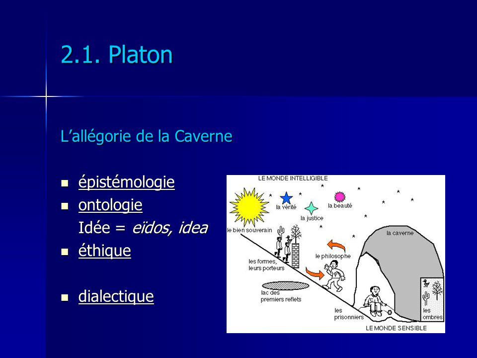 2.1. Platon Lallégorie de la Caverne épistémologie épistémologie ontologie ontologie Idée = eïdos, idea éthique éthique dialectique dialectique