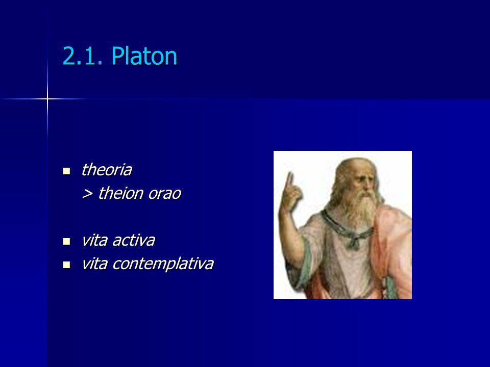 2.1. Platon theoria theoria > theion orao vita activa vita activa vita contemplativa vita contemplativa