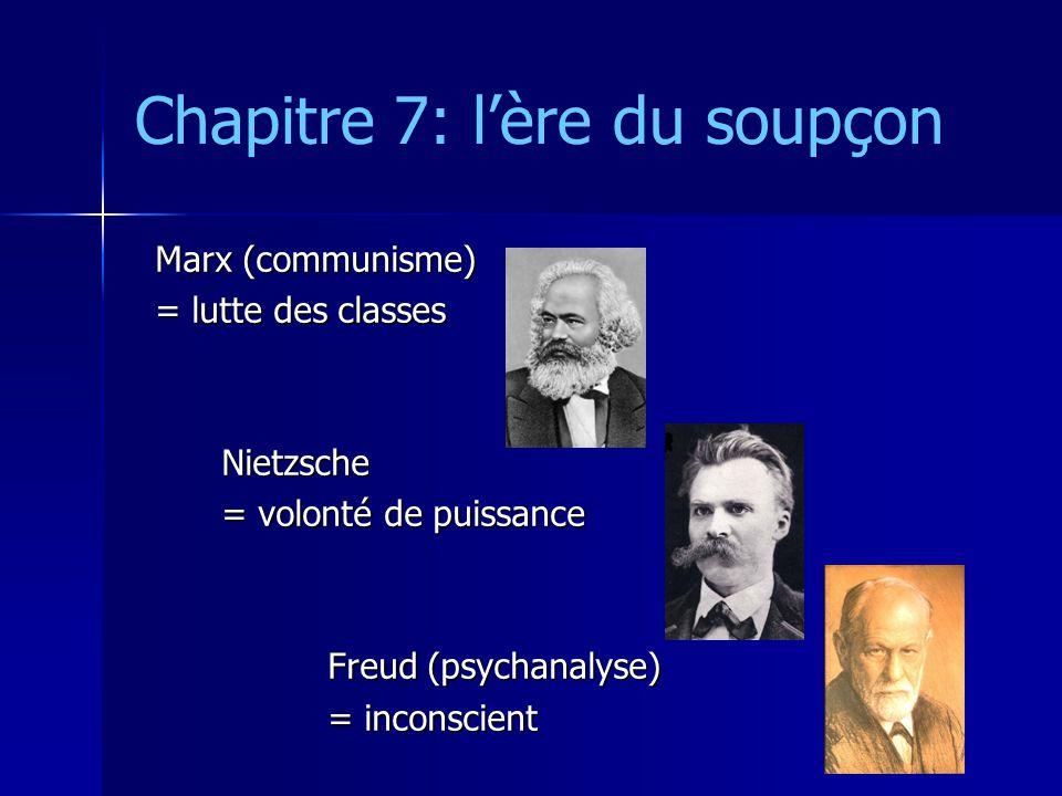 Chapitre 7: lère du soupçon Marx (communisme) = lutte des classes Nietzsche = volonté de puissance Freud (psychanalyse) = inconscient