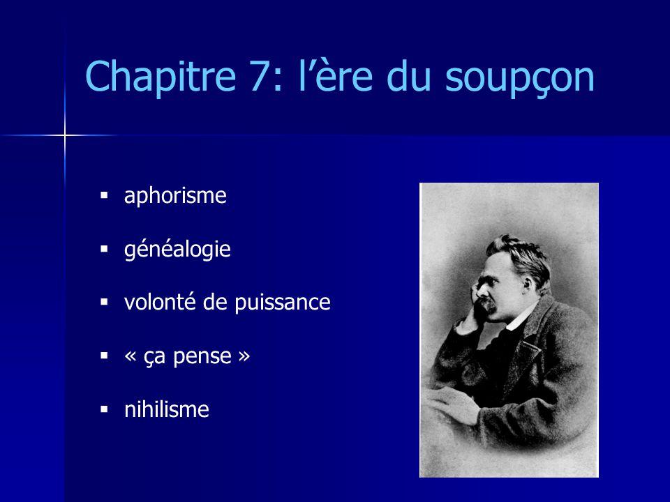 Chapitre 7: lère du soupçon aphorisme généalogie volonté de puissance « ça pense » nihilisme