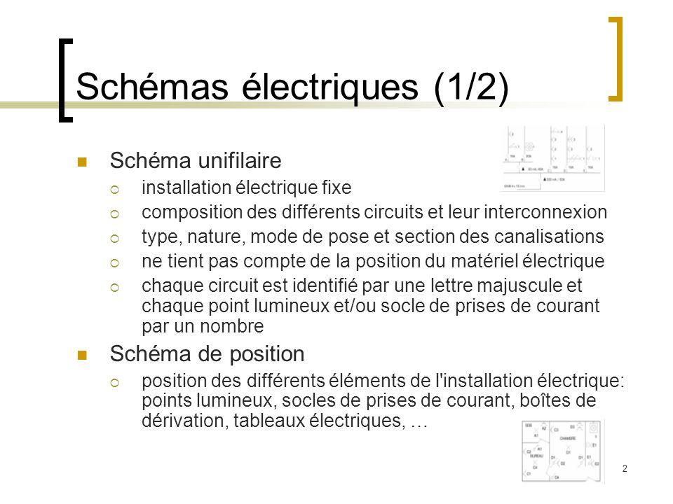 2 Schémas électriques (1/2) Schéma unifilaire installation électrique fixe composition des différents circuits et leur interconnexion type, nature, mo