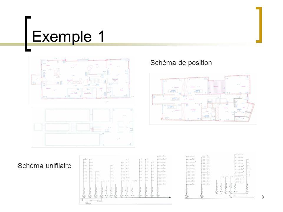 8 Exemple 1 Schéma de position Schéma unifilaire