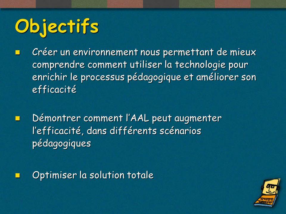 Le projet pilote AAL Objectifs