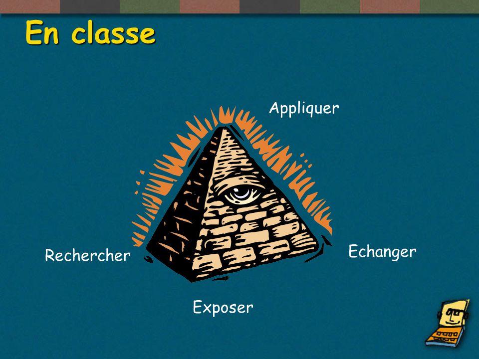 Utilisation à trois niveaux En classe A la maison En stage
