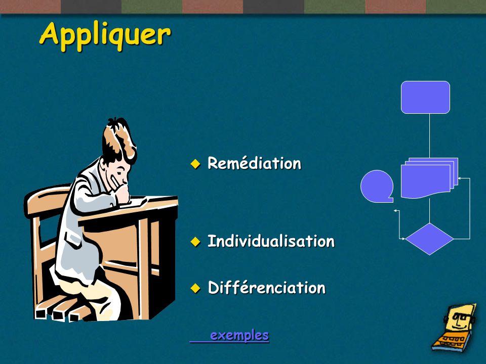 Exposer Exposer Préparation de travaux Word Word Excel Excel Powerpoint Powerpoint Authorware ….