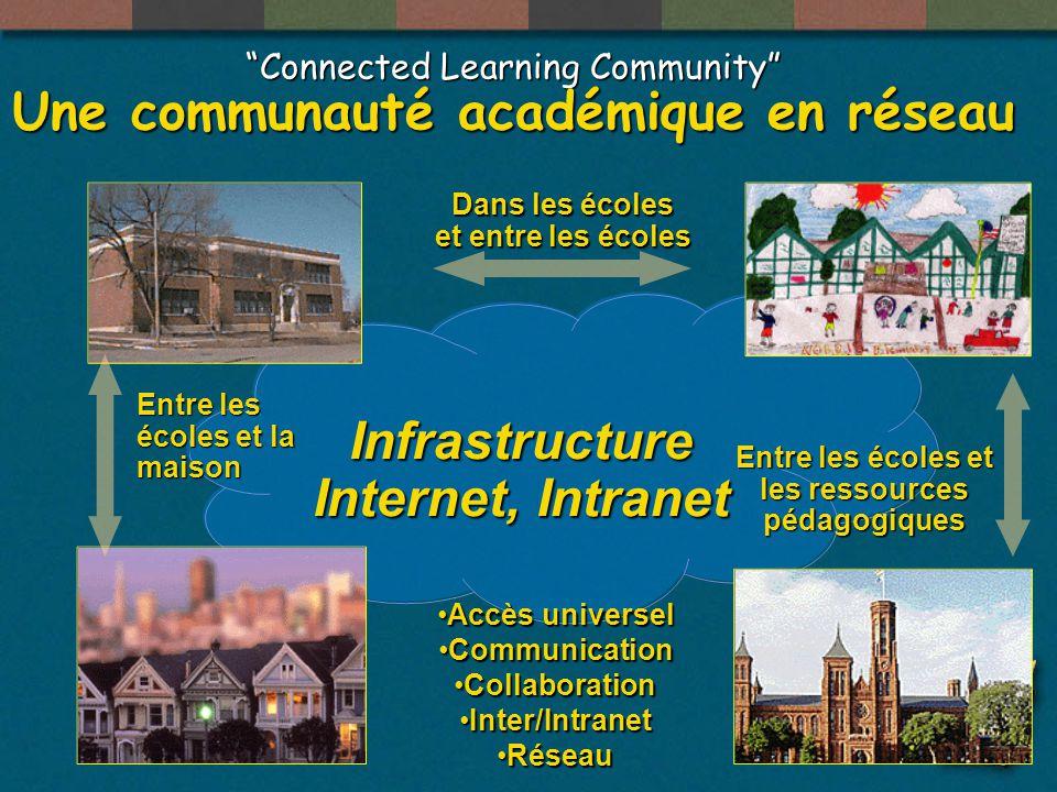 La vision de Microsoft Connected Learning Community Tout étudiant doit avoir accès à un PC.
