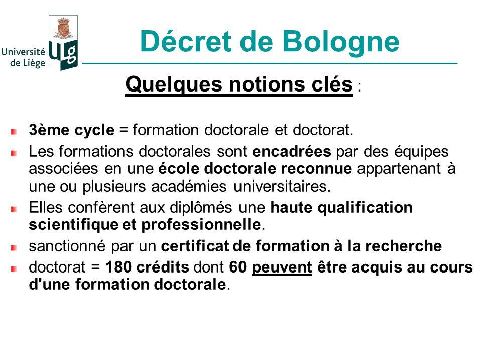 Décret de Bologne Quelques notions clés : 3ème cycle = formation doctorale et doctorat. Les formations doctorales sont encadrées par des équipes assoc