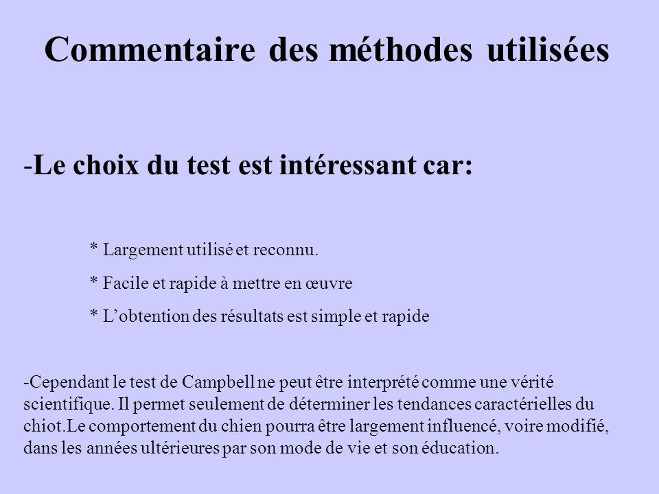 Commentaire des méthodes utilisées -Le choix du test est intéressant car: * Largement utilisé et reconnu. * Facile et rapide à mettre en œuvre * Lobte