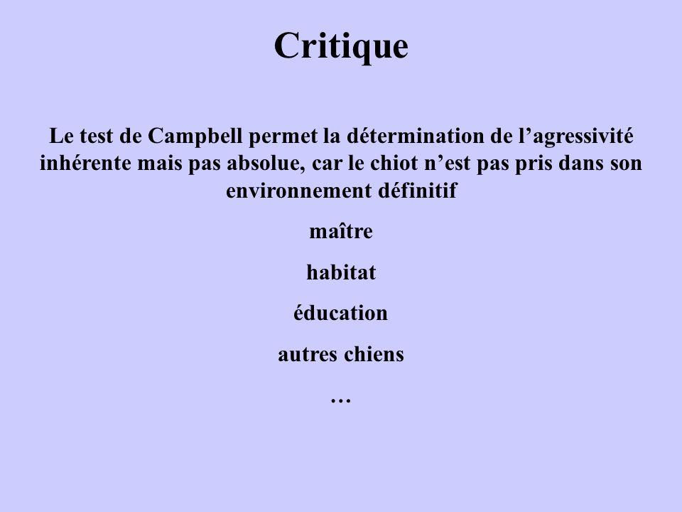 Critique Le test de Campbell permet la détermination de lagressivité inhérente mais pas absolue, car le chiot nest pas pris dans son environnement définitif maître habitat éducation autres chiens …