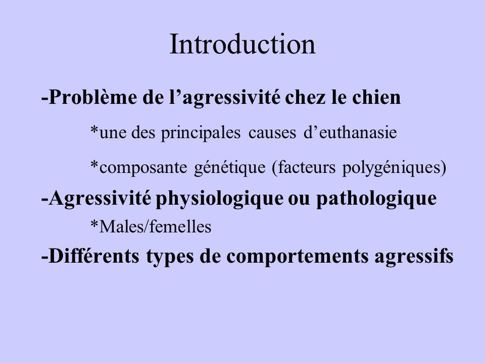 Introduction -Problème de lagressivité chez le chien *une des principales causes deuthanasie *composante génétique (facteurs polygéniques) -Agressivité physiologique ou pathologique *Males/femelles -Différents types de comportements agressifs