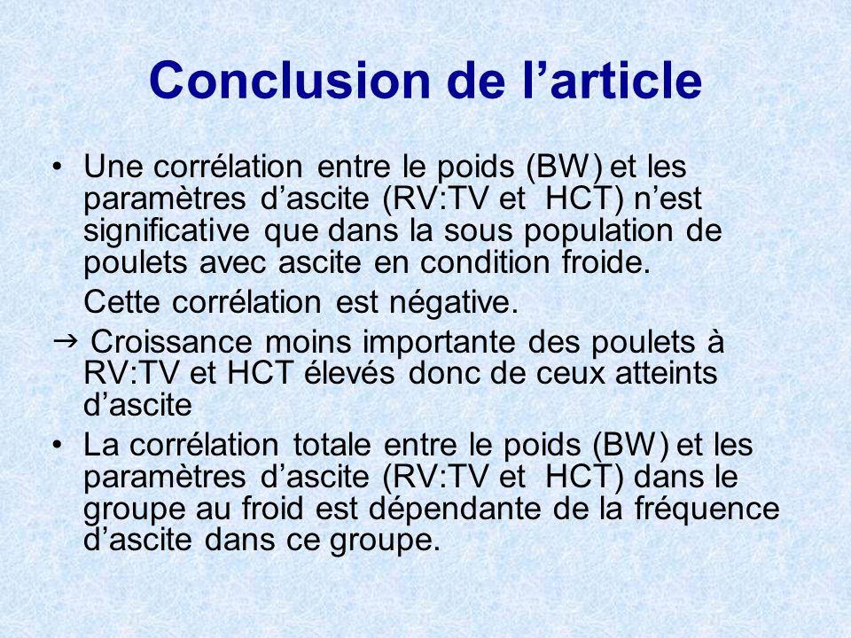 Conclusion de larticle Une corrélation entre le poids (BW) et les paramètres dascite (RV:TV et HCT) nest significative que dans la sous population de