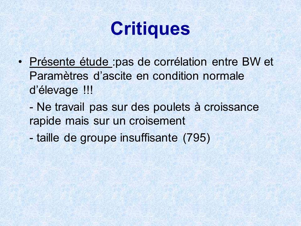 Critiques Présente étude :pas de corrélation entre BW et Paramètres dascite en condition normale délevage !!! - Ne travail pas sur des poulets à crois