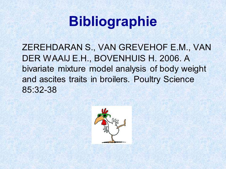 Bibliographie ZEREHDARAN S., VAN GREVEHOF E.M., VAN DER WAAIJ E.H., BOVENHUIS H. 2006. A bivariate mixture model analysis of body weight and ascites t