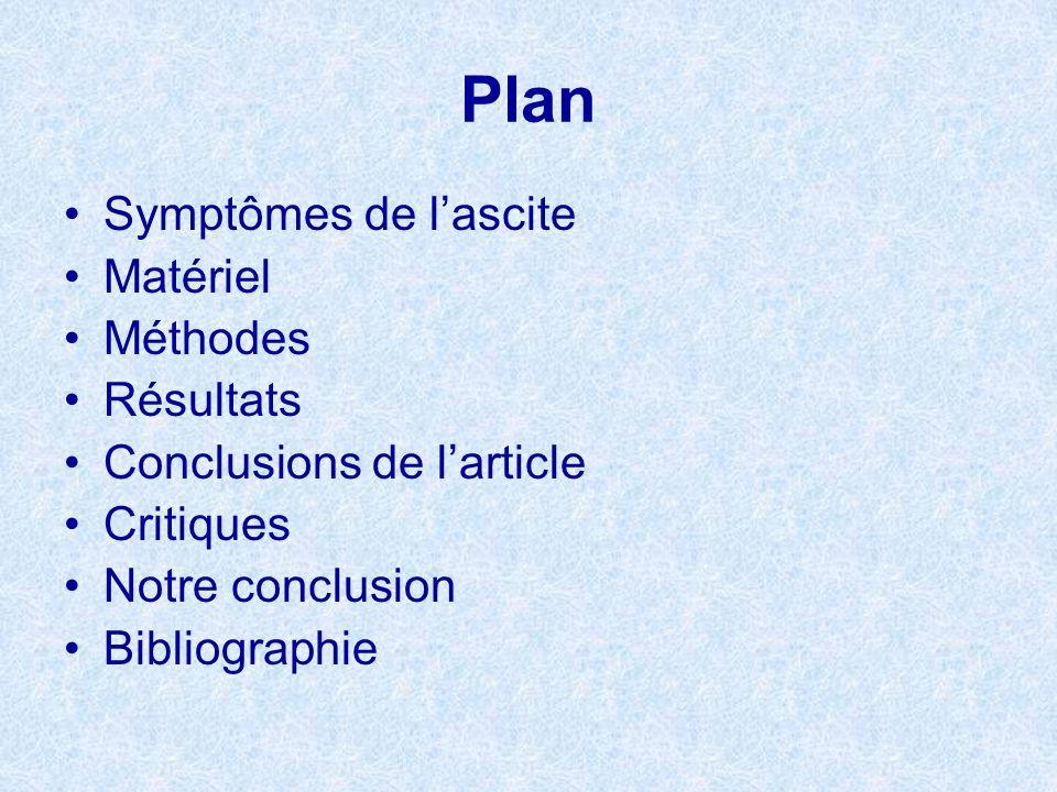 Plan Symptômes de lascite Matériel Méthodes Résultats Conclusions de larticle Critiques Notre conclusion Bibliographie