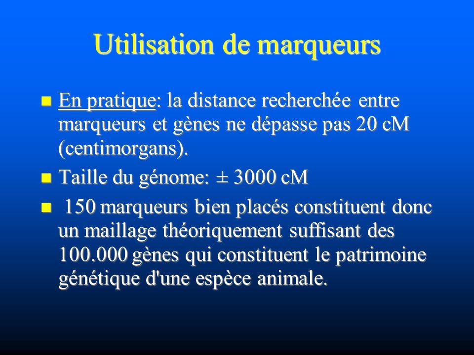 Utilisation de marqueurs En pratique: la distance recherchée entre marqueurs et gènes ne dépasse pas 20 cM (centimorgans). En pratique: la distance re