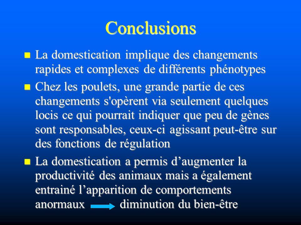 Conclusions La domestication implique des changements rapides et complexes de différents phénotypes La domestication implique des changements rapides