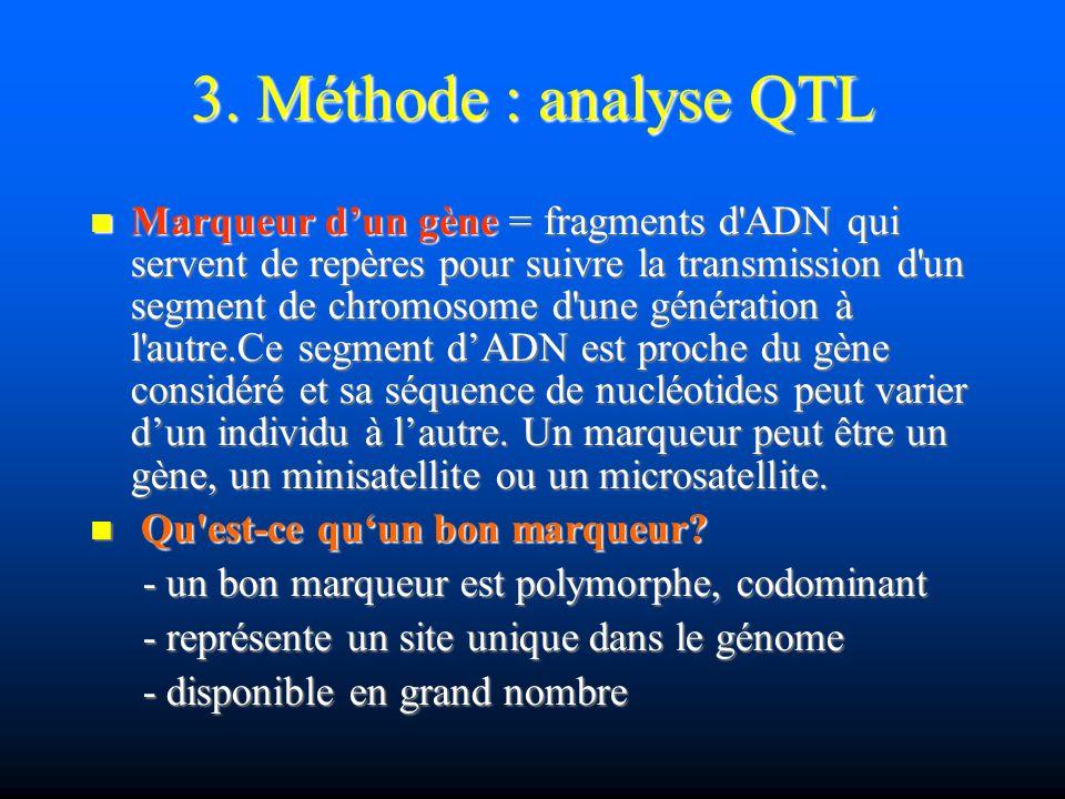 QTL : protocole Dans le cas de croisement de races différentes ou de lignées différents: Dans le cas de croisement de races différentes ou de lignées différents: F0 = croisement de populations de phénotypes extrêmes F0 = croisement de populations de phénotypes extrêmes F1 F1 F2 = (F1 x F1) : le déséquilibre de liaison existant en 2ème génération permet d établir les associations entre marqueurs et QTL F2 = (F1 x F1) : le déséquilibre de liaison existant en 2ème génération permet d établir les associations entre marqueurs et QTL