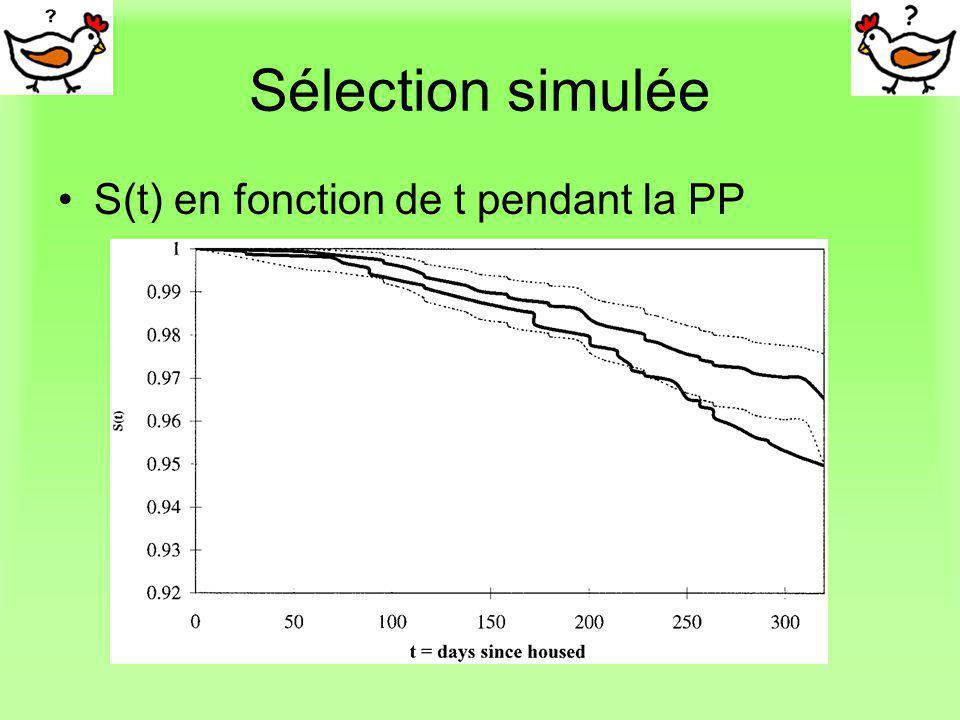 Sélection simulée S(t) en fonction de t pendant la PP
