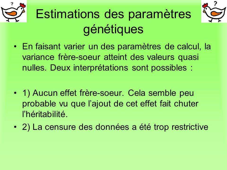 Estimations des paramètres génétiques En faisant varier un des paramètres de calcul, la variance frère-soeur atteint des valeurs quasi nulles. Deux in