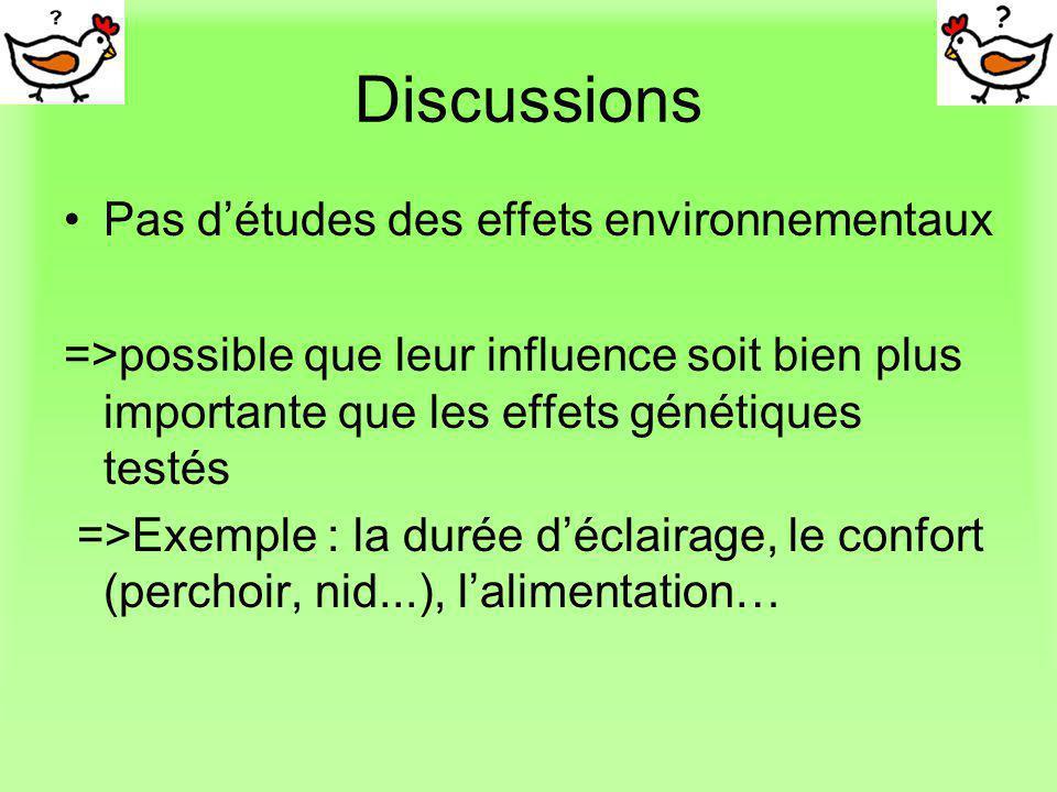 Discussions Pas détudes des effets environnementaux =>possible que leur influence soit bien plus importante que les effets génétiques testés =>Exemple