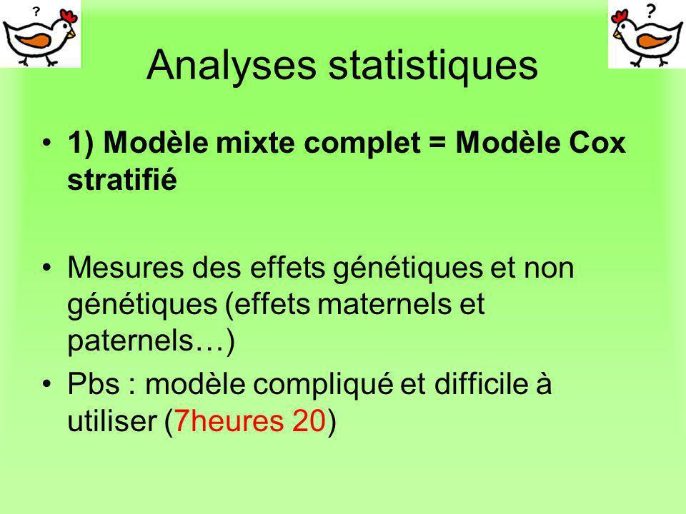 Analyses statistiques 2)Modèle génétique pur = Modèle Weibull Mesures des effets génétiques (seulement les effets père et mère) =>Plus facile et rapide à utiliser (13 minutes) =>Vérifier si cette approximation est valable.